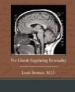 The Glands Regulating Personality by