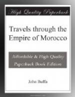 Travels through the Empire of Morocco by