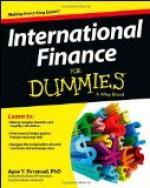 International Finance by