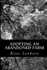 Adopting an Abandoned Farm by Kate Sanborn