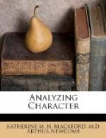 Analyzing Character by