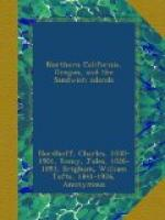 Northern California, Oregon, and the Sandwich Islands by Charles Nordhoff