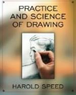 The Practice and Science of Drawing by
