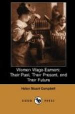 Women Wage-Earners by Helen Stuart Campbell