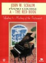Piano Mastery by