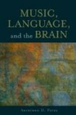 Music As A Language by