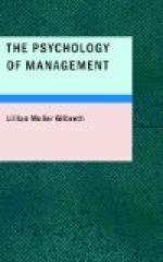 The Psychology of Management by Lillian Moller Gilbreth