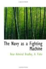 The Navy as a Fighting Machine by Bradley Fiske