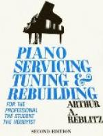 Piano Tuning by