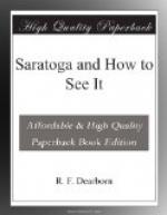 Saratoga and How to See It by