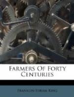 Farmers of Forty Centuries; Or, Permanent Agriculture in China, Korea, and Japan by Franklin Hiram King