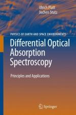 Absorption Spectroscopy by