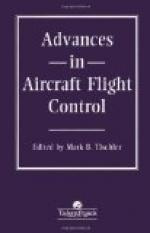 Aircraft Flight Control by