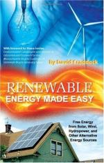 Alternative Energy Sources by