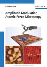 Amplitude Modulation by