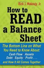 Balance Sheets by