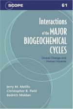 Biogeochemical Cycles by