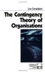 Contingency Approach to Management by