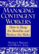 Contingent Workers by