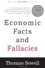 Fallacies by