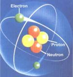 J. J. Thomson, the Discovery of the Electron, and the Study of Atomic Structure by