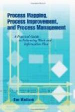 Product-Process Matrix by