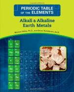 Alkaline earth metal by