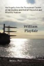 An Inquiry into the Permanent Causes of the Decline and Fall of Powerful and Wealthy Nations. by William Playfair