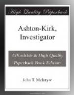 Ashton-Kirk, Investigator by