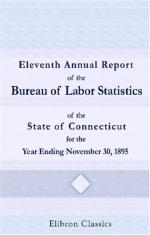 Bureau of Labor Statistics by