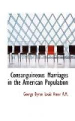 Consanguineous Marriages in the American Population by