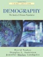 Demography by