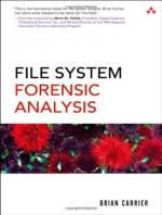 File system by