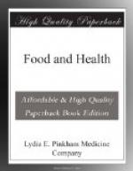 Food and Health by Lydia Pinkham