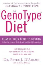 Genotype by