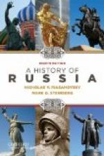 History of Russia by
