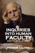 Inquiries into Human Faculty and Its Development by Francis Galton