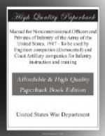 Manual for Noncommissioned Officers and Privates of Infantry of the Army of the United States, 1917 by United States Department of War