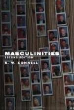 Masculinity by