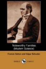 Noteworthy Families (Modern Science) by Francis Galton