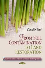 Soil contamination by