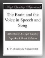 The Brain and the Voice in Speech and Song by