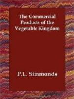 The Commercial Products of the Vegetable Kingdom by