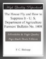 The House Fly and How to Suppress It by