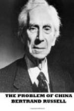 The Problem of China by Bertrand Russell