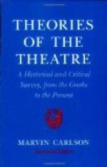 The Theory of the Theatre by