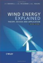 Wind power by