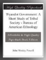 Wyandot Government: A Short Study of Tribal Society by John Wesley Powell